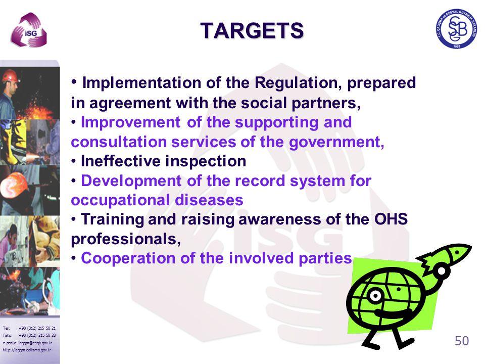 50 Tel: +90 (312) 215 50 21 Faks: +90 (312) 215 50 28 e-posta: isggm@csgb.gov.tr http://isggm.calisma.gov.trTARGETS Implementation of the Regulation,