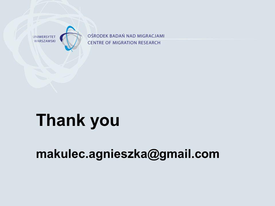 Thank you makulec.agnieszka@gmail.com