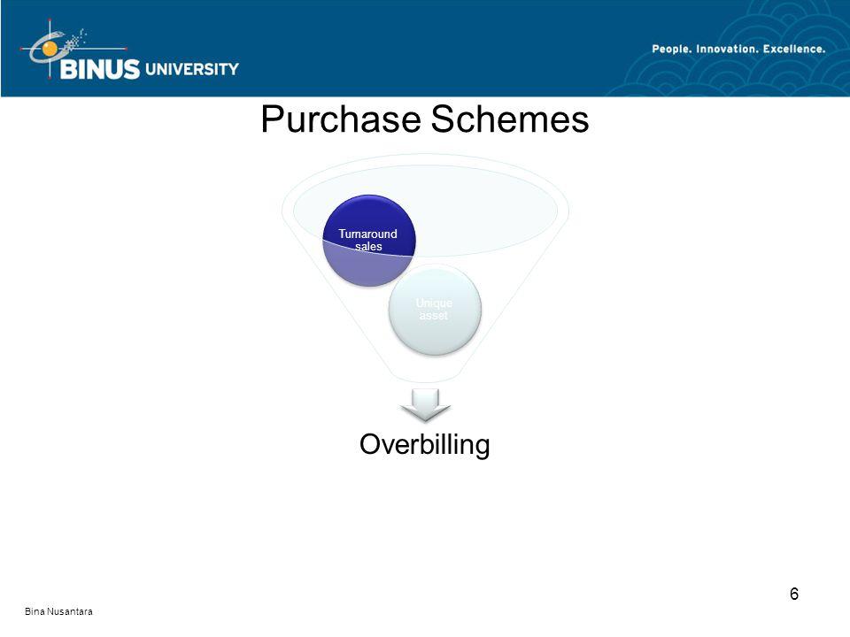 Purchase Schemes Overbilling Unique asset Turnaround sales 6 Bina Nusantara