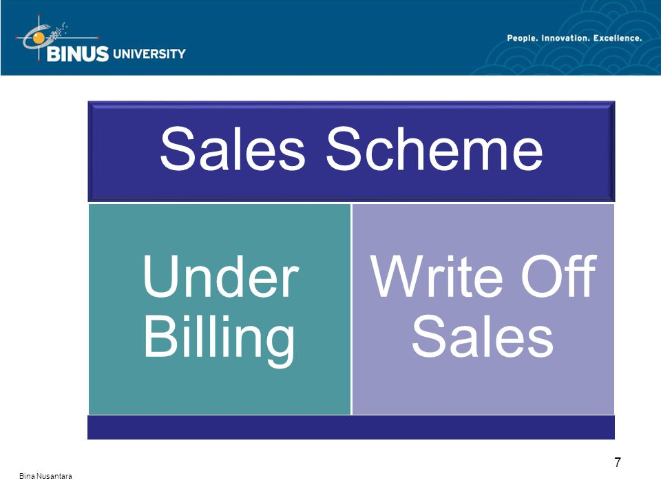 Sales Scheme Under Billing Write Off Sales 7 Bina Nusantara