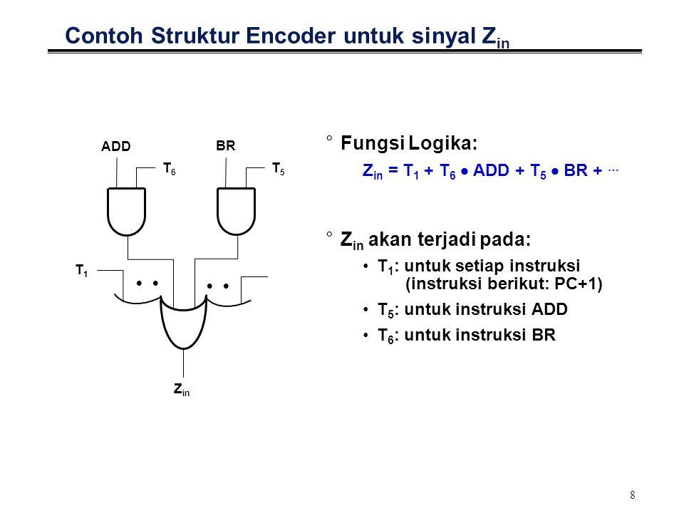 8 Contoh Struktur Encoder untuk sinyal Z in °Fungsi Logika: Z in = T 1 + T 6  ADD + T 5  BR + … °Z in akan terjadi pada: T 1 : untuk setiap instruksi (instruksi berikut: PC+1) T 5 : untuk instruksi ADD T 6 : untuk instruksi BR ADD BR T5T5 T6T6 T1T1  Z in