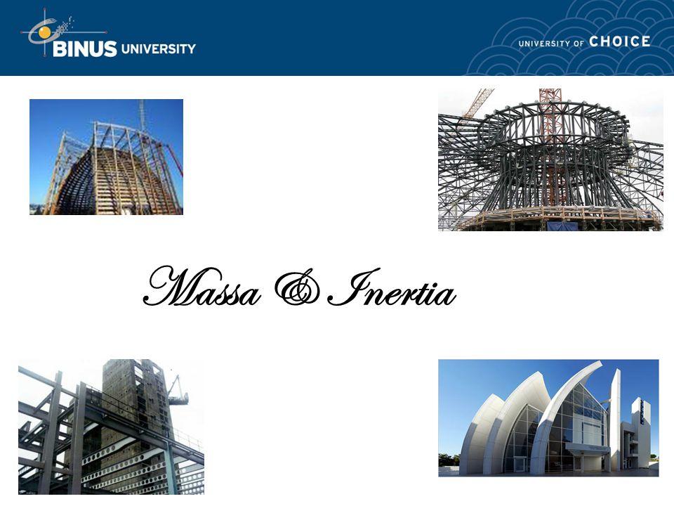Bina Nusantara Inertia & Radius of Gyration http://www.efunda.com/math/areas/rectangle.cfm