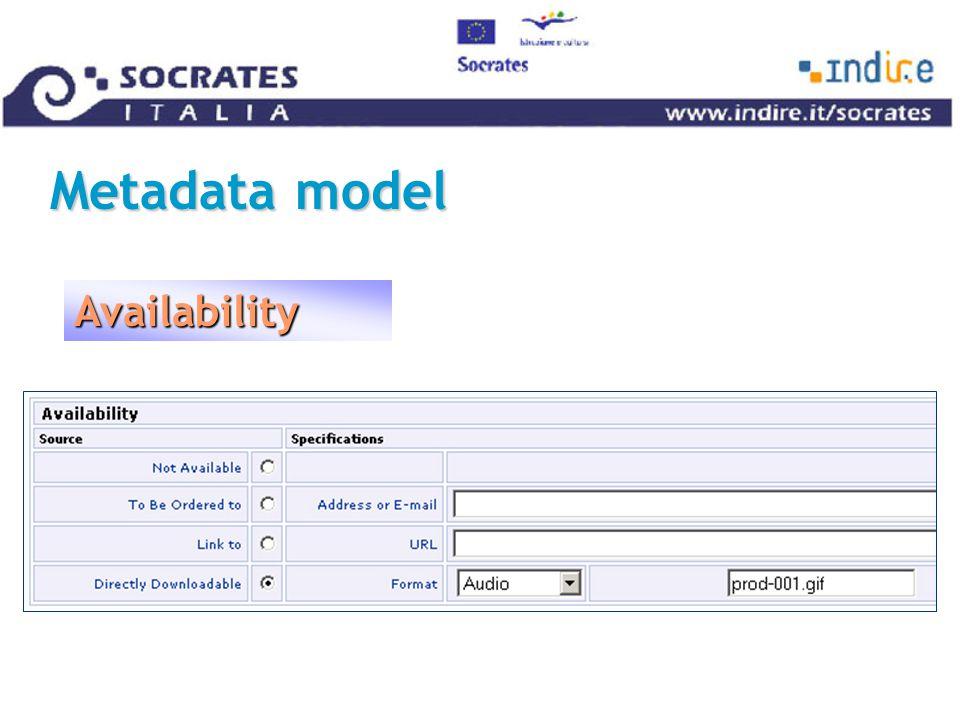 Metadata model Availability