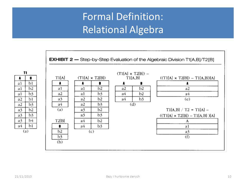 Formal Definition: Relational Algebra 21/11/2010Bazy i hurtownie danych10