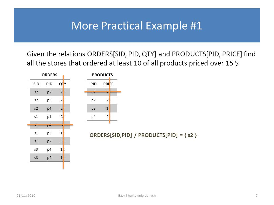 More Practical Example #1 Given the relations ORDERS[SID, PID, QTY] and PRODUCTS[PID, PRICE] find all the stores that ordered at least 10 of all produ