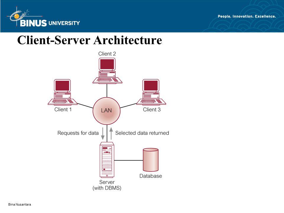 Bina Nusantara Client-Server Architecture
