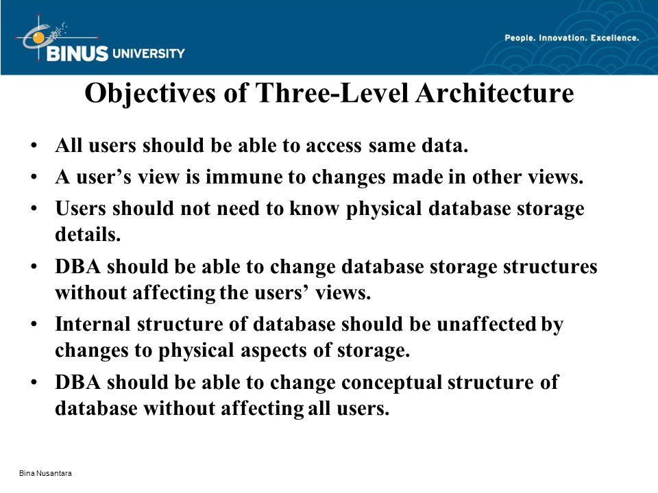 Bina Nusantara Objectives of Three-Level Architecture All users should be able to access same data.