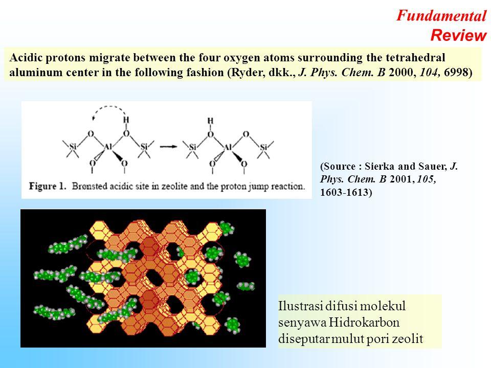 Zeolite Pore size, nm Y0.72 Mordenite0.67 x 0.7 Offreite0.64 ZSM-50.54 x 0.56 Ferrierite0.43 x 0.55 Erionite0.52 x 0.36 Pore Dimension for some Zeolites Fundamental Review