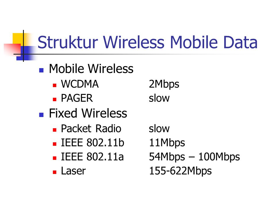 Struktur Wireless Mobile Data Mobile Wireless WCDMA2Mbps PAGERslow Fixed Wireless Packet Radioslow IEEE 802.11b11Mbps IEEE 802.11a54Mbps – 100Mbps Laser155-622Mbps