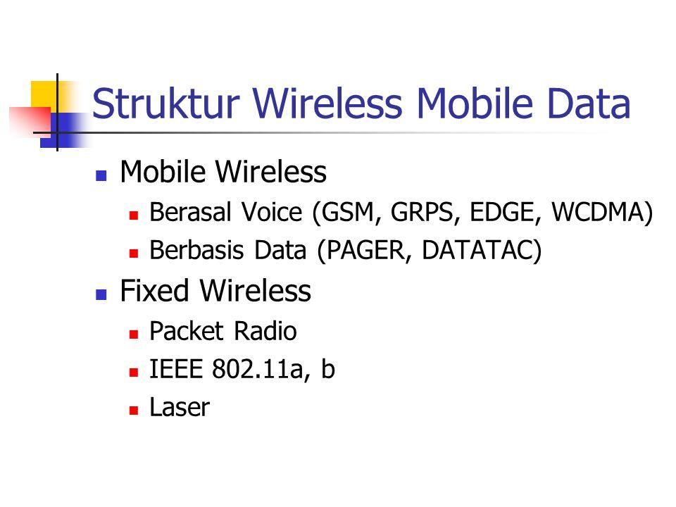 Mobile Wireless Data 1 arah – pager 2 arah – DataTAC