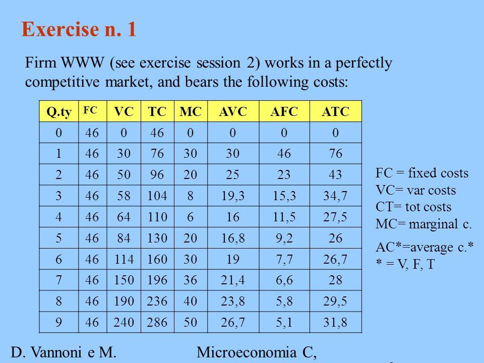 D. Vannoni e M. Piacenza Microeconomia C, A.A. 2007-2008 Esercitazione 3 3 Exercise n.
