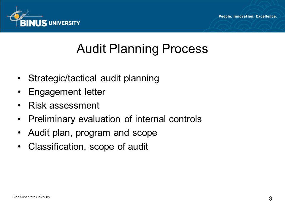 Bina Nusantara University 3 Audit Planning Process Strategic/tactical audit planning Engagement letter Risk assessment Preliminary evaluation of inter