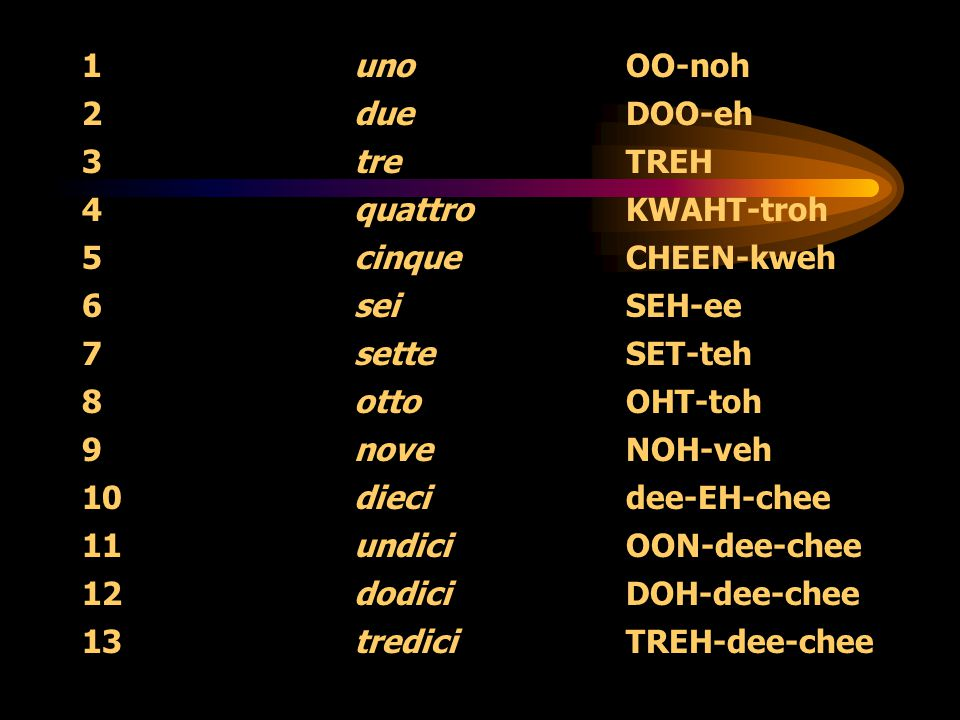 1unoOO-noh 2dueDOO-eh 3treTREH 4quattroKWAHT-troh 5cinqueCHEEN-kweh 6seiSEH-ee 7setteSET-teh 8ottoOHT-toh 9noveNOH-veh 10diecidee-EH-chee 11undiciOON-dee-chee 12dodiciDOH-dee-chee 13trediciTREH-dee-chee