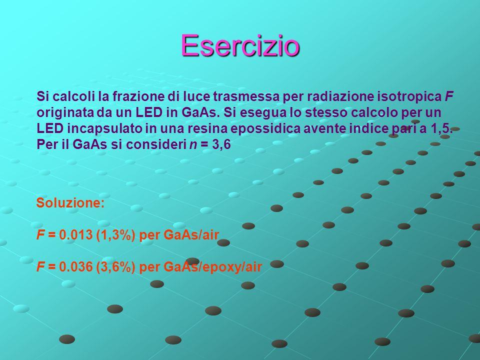 Esercizio Si calcoli la frazione di luce trasmessa per radiazione isotropica F originata da un LED in GaAs.
