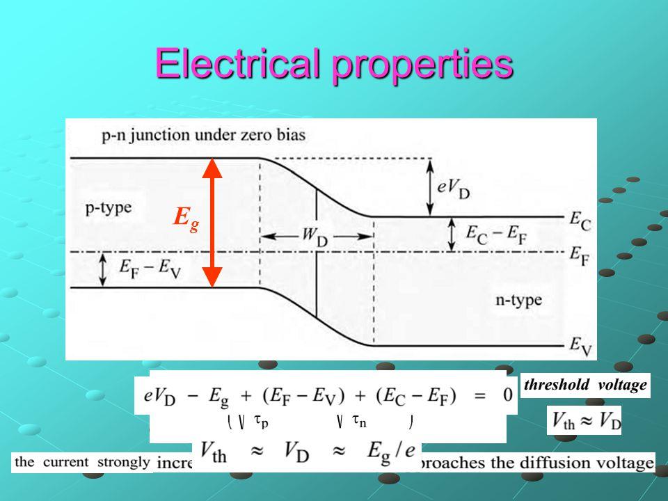Electrical properties EgEg