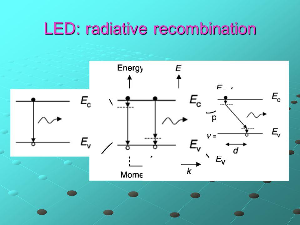 LED: radiative recombination