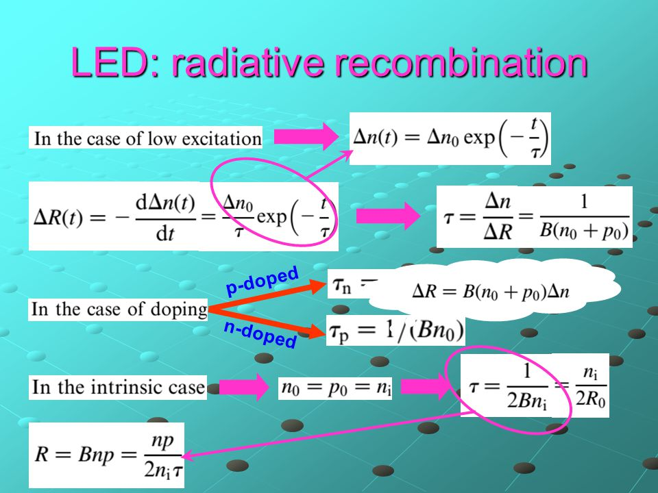 LED: radiative recombination p-doped n-doped