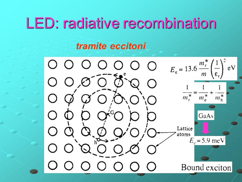 LED: radiative recombination tramite eccitoni