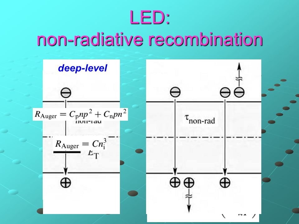 LED: non-radiative recombination deep-level Auger