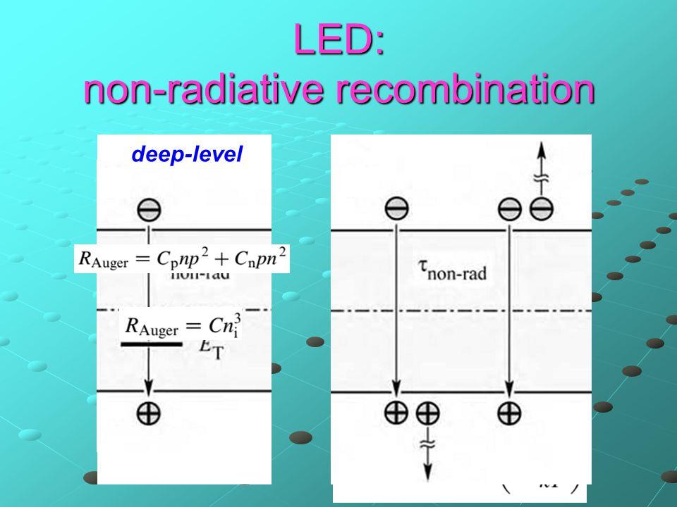 Emission linewidths density of states N(E), Z(E) effective mass Prof. D. Persano Adorno