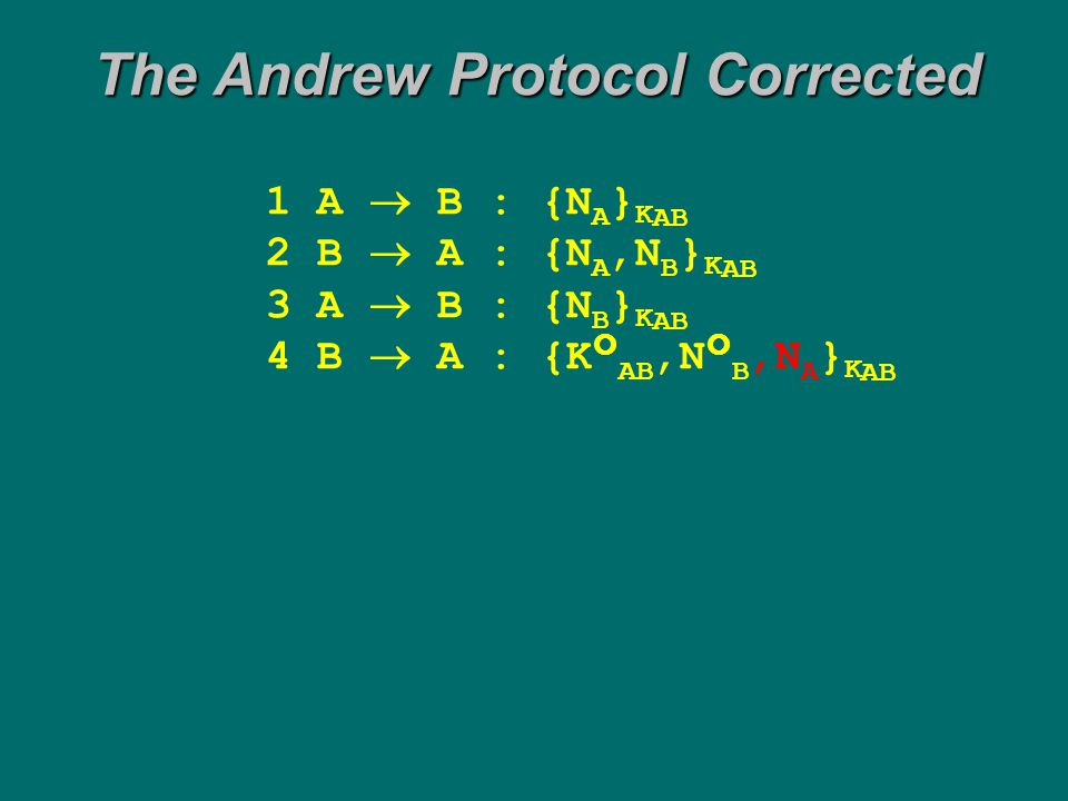 The Andrew Protocol Corrected 1 A  B : {N A } K AB 2 B  A : {N A,N B } K AB 3 A  B : {N B } K AB 4 B  A : {K AB,N B,N A } K AB N A in the 4 th message is kown by A to be fresh