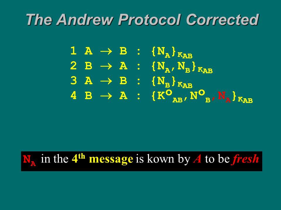 Checking the Andrew Protocol Corrected  B BABA B B shk K AB shk K AB fresh {K AB,N B,N A } K AB  shk K AB AG(rec {K AB,N B } K AB  B A fresh N A  B A B B shk K AB )