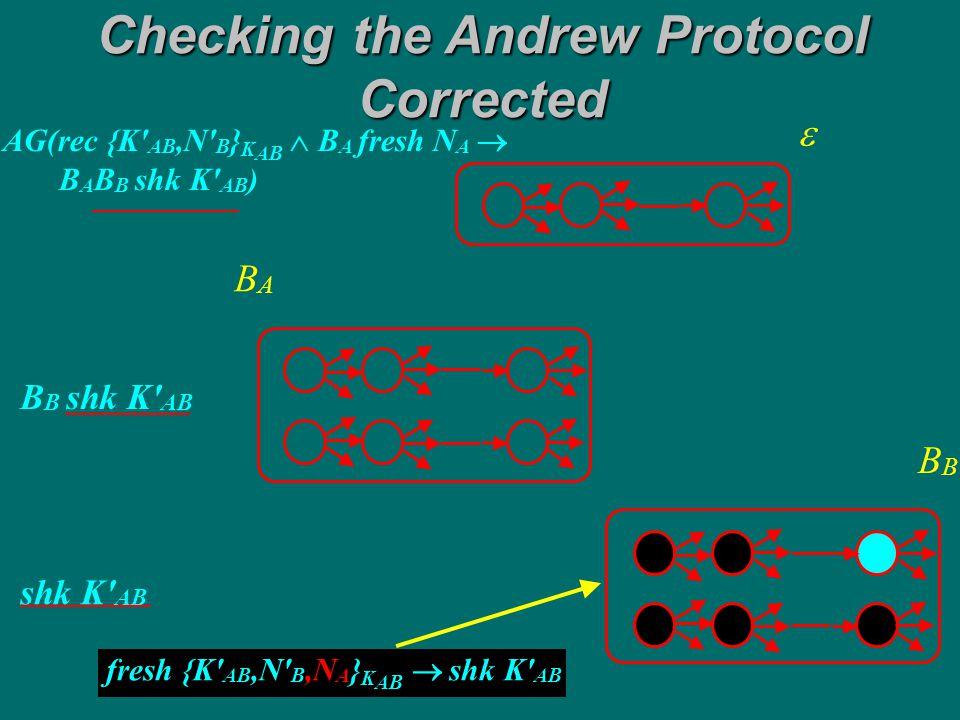 shk K AB Checking the Andrew Protocol Corrected  B BABA B B shk K AB AG(rec {K AB,N B } K AB  B A fresh N A  B A B B shk K AB ) rec {K AB,N B,N A } K AB  B B send A {K AB,N B,N A } K AB fresh {K AB,N B,N A } K AB  B B fresh{K AB,N B,N A } K AB (fresh K AB  fresh N B  fresh N A )  rec {K AB,N B,N A } K AB  fresh {K AB,N B,N A } K AB