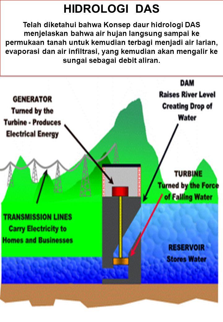 HIDROLOGI DAS Telah diketahui bahwa Konsep daur hidrologi DAS menjelaskan bahwa air hujan langsung sampai ke permukaan tanah untuk kemudian terbagi menjadi air larian, evaporasi dan air infiltrasi, yang kemudian akan mengalir ke sungai sebagai debit aliran.