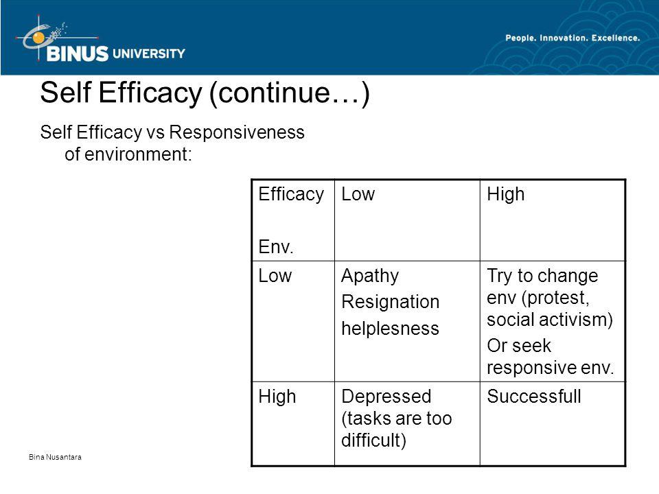 Bina Nusantara Self Efficacy (continue…) Self Efficacy vs Responsiveness of environment: Efficacy Env.