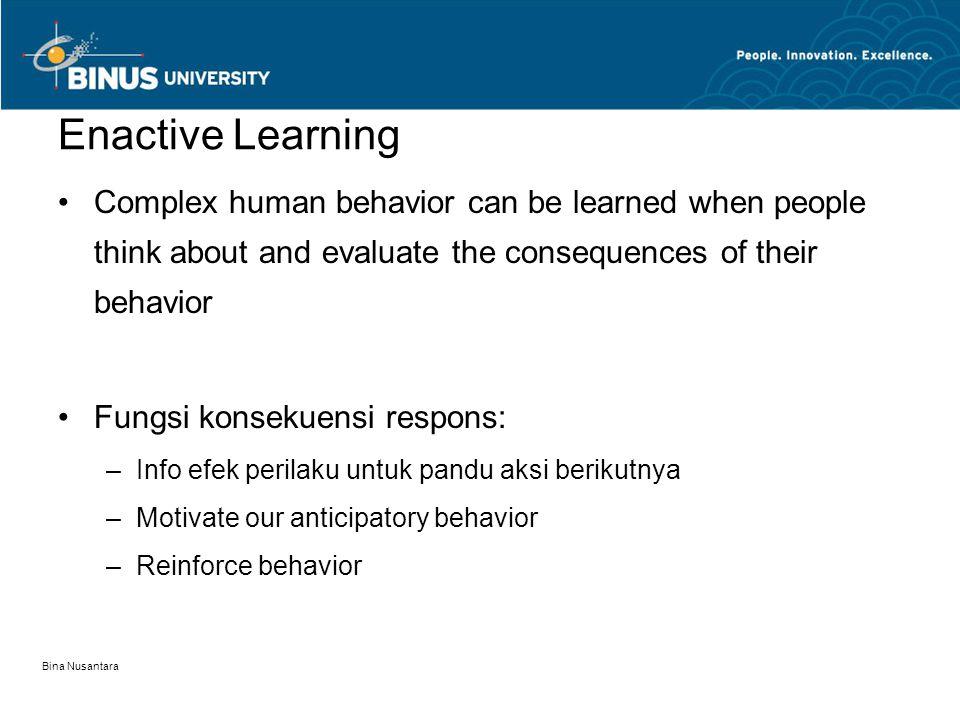 Bina Nusantara Triadic Reciprocal Causation Human action is a result of an interaction among: Behavior PersonEnvironment