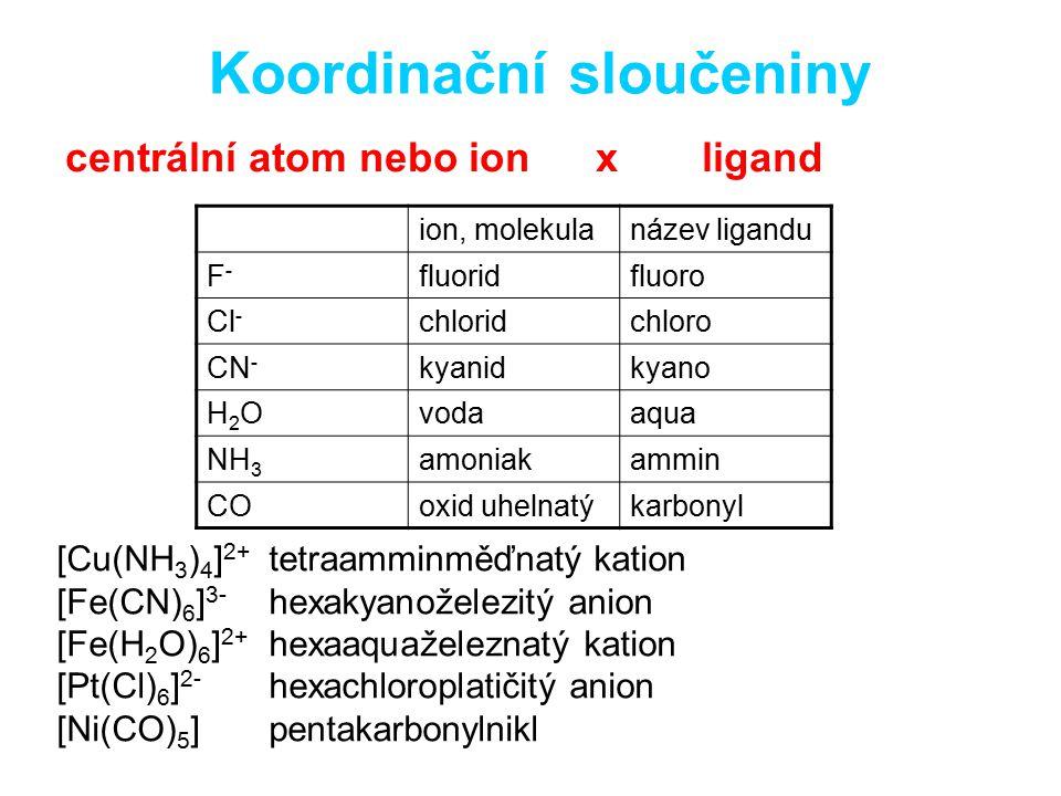 Koordinační sloučeniny centrální atom nebo ionxligand ion, molekulanázev ligandu F-F- fluoridfluoro Cl - chloridchloro CN - kyanidkyano H2OH2Ovodaaqua NH 3 amoniakammin COoxid uhelnatýkarbonyl [Cu(NH 3 ) 4 ] 2+ tetraamminměďnatý kation [Fe(CN) 6 ] 3- hexakyanoželezitý anion [Fe(H 2 O) 6 ] 2+ hexaaquaželeznatý kation [Pt(Cl) 6 ] 2- hexachloroplatičitý anion [Ni(CO) 5 ]pentakarbonylnikl