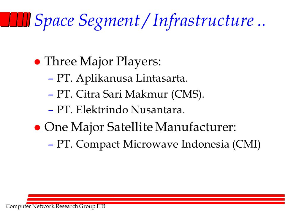 Computer Network Research Group ITB Space Segment / Infrastructure.. l Three Major Players: –PT. Aplikanusa Lintasarta. –PT. Citra Sari Makmur (CMS).