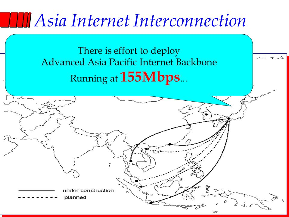 Computer Network Research Group ITB Asia Internet Interconnection Initiatives (AI3) There is effort to deploy Advanced Asia Pacific Internet Backbone