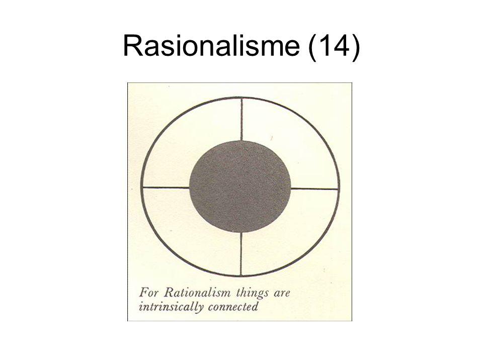 Rasionalisme (14)