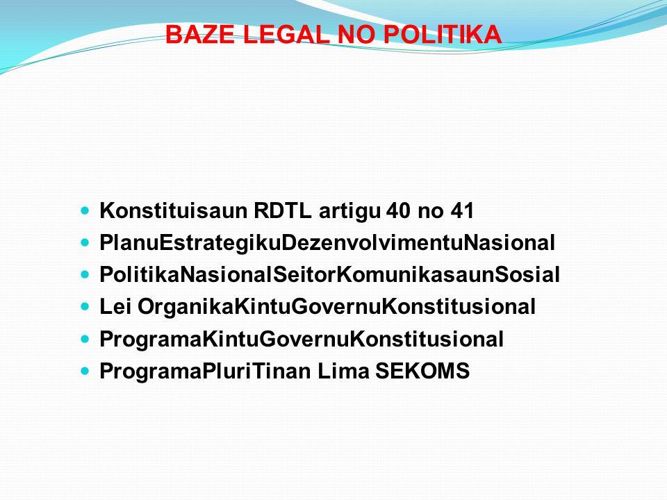 BAZE LEGAL NO POLITIKA Konstituisaun RDTL artigu 40 no 41 PlanuEstrategikuDezenvolvimentuNasional PolitikaNasionalSeitorKomunikasaunSosial Lei Organik