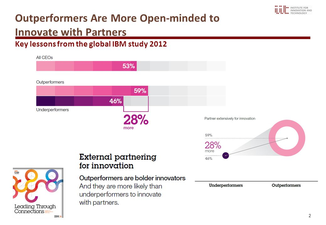2 Outperformers Are More Open-minded to Innovate with Partners Key lessons from the global IBM study 2012