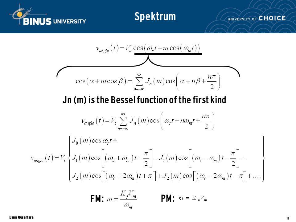 Bina Nusantara 11 Spektrum Jn (m) is the Bessel function of the first kind FM: PM: