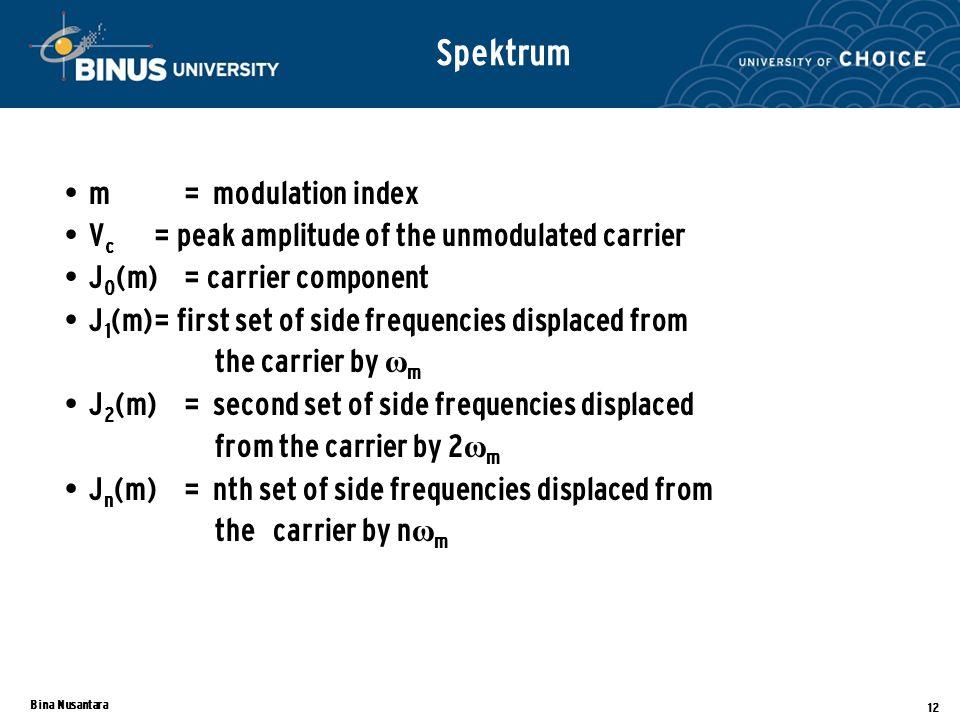 Bina Nusantara 12 m=modulation index V c = peak amplitude of the unmodulated carrier J 0 (m)= carrier component J 1 (m)= first set of side frequencies displaced from the carrier by ω m J 2 (m)=second set of side frequencies displaced from the carrier by 2 ω m J n (m)=nth set of side frequencies displaced from the carrier by n ω m Spektrum