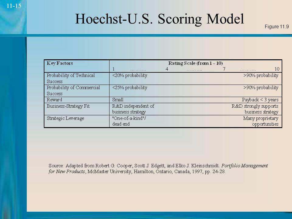 15 11-15 Hoechst-U.S. Scoring Model Figure 11.9