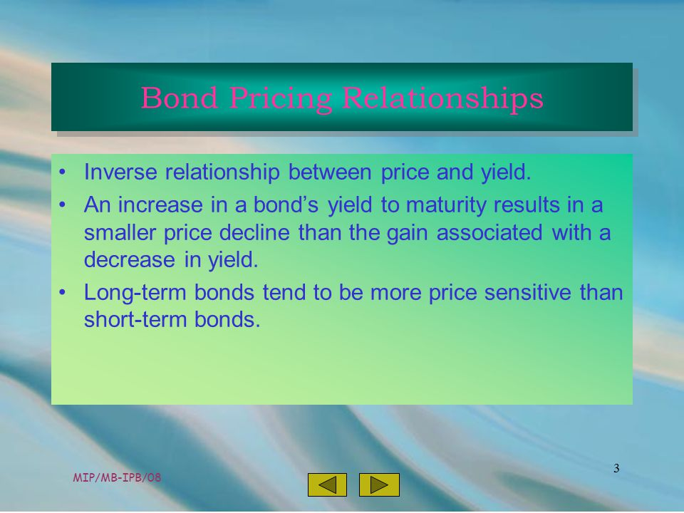 MIP/MB-IPB/08 3 Inverse relationship between price and yield.