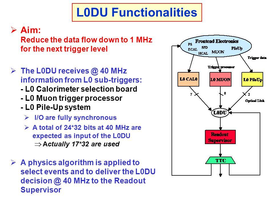 L0DU Outlook  Work on L0DU has started in 1998.