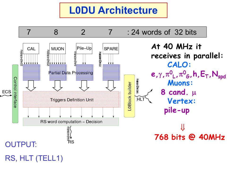 PDP:  Time alignment  Data preparation for algorithms 7 8 2 7 : 24 words of 32 bits OUTPUT: RS, HLT (TELL1) L0DU Architecture 224@40MHz 1024@1MHz TDU:  Trigger conditions elaboration  Decision computation