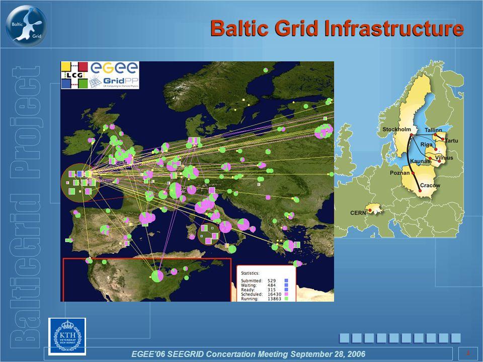 EGEE'06 SEEGRID Concertation Meeting September 28, 2006 4 Baltic Grid Infrastructure