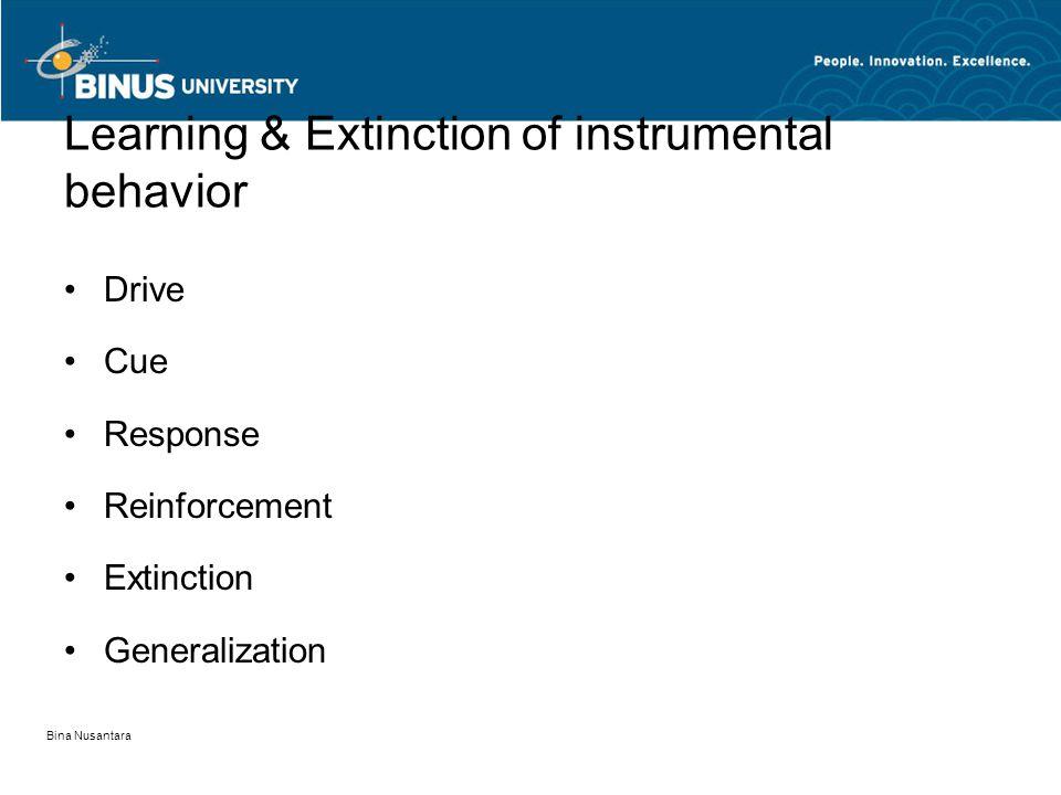Bina Nusantara Learning & Extinction of instrumental behavior Drive Cue Response Reinforcement Extinction Generalization