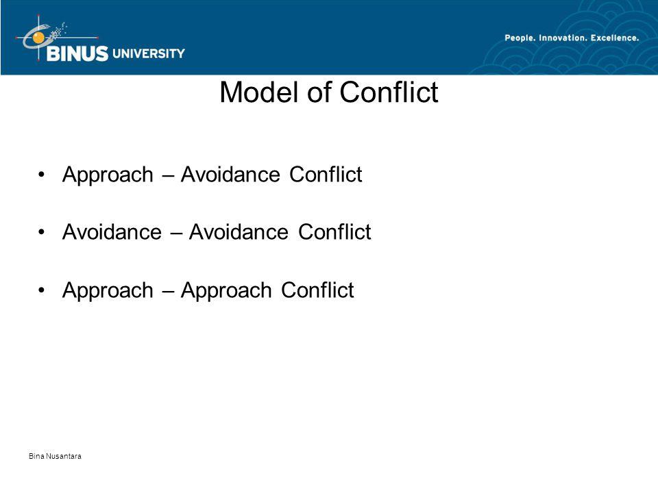 Model of Conflict Approach – Avoidance Conflict Avoidance – Avoidance Conflict Approach – Approach Conflict Bina Nusantara