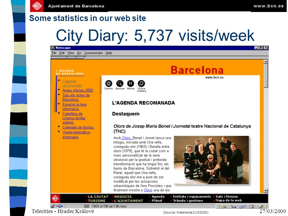 Telecities - Hradec Králové27/03/2000 29/02/2000 City Diary: 5,737 visits/week Some statistics in our web site (Source: Webtrends 21/2/2000)