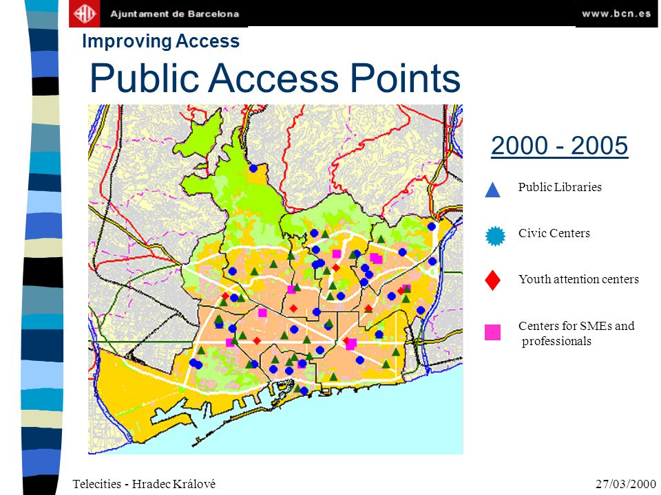 Telecities - Hradec Králové27/03/2000 Public Libraries Civic Centers Youth attention centers Centers for SMEs and professionals Public Access Points Improving Access 2000 - 2005