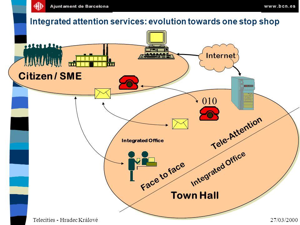 Telecities - Hradec Králové27/03/2000 Citizen / SME Integrated Office 010 Tele-Attention Face to face Town Hall Internet Integrated Office Integrated attention services: evolution towards one stop shop