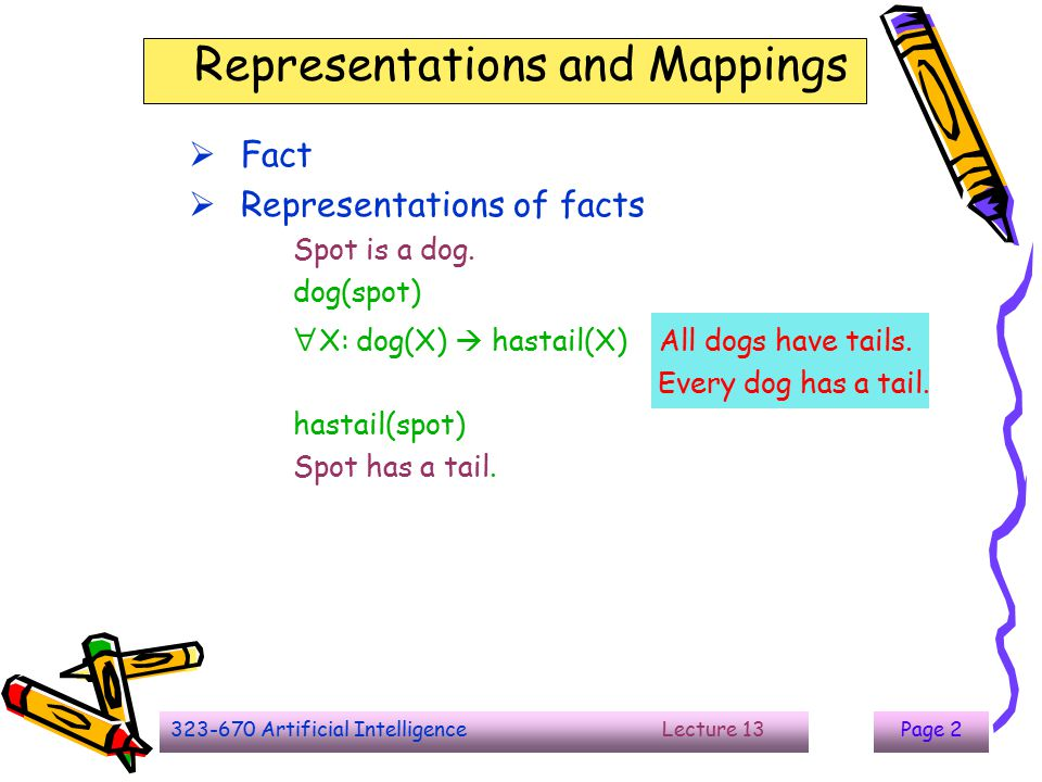 323-670 Artificial Intelligence Lecture 13Page 3 Mapping between Facts and Representations