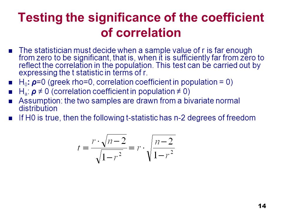 14 Testing the significance of the coefficient of correlation The statistician must decide when a sample value of r is far enough from zero to be significant, that is, when it is sufficiently far from zero to reflect the correlation in the population.